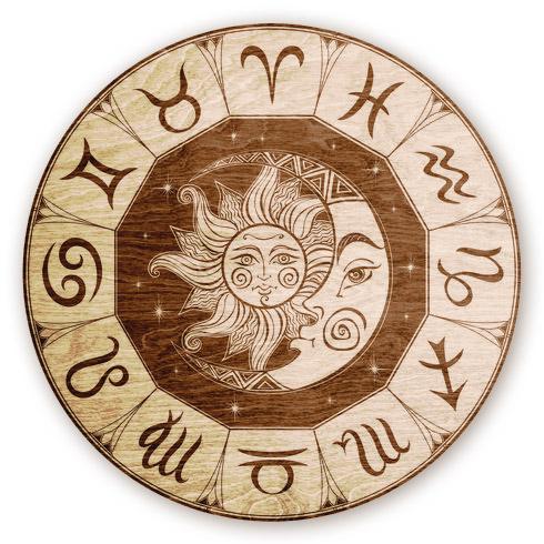 Astrological Zodiac Signs